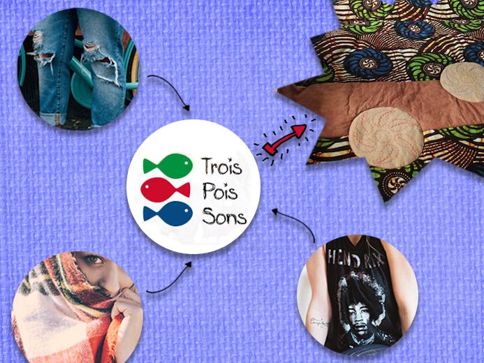Infografik, wie aus alten Lieblings-Kleidungsstücken dank Trois Poissons eine Patchworkdecke wird